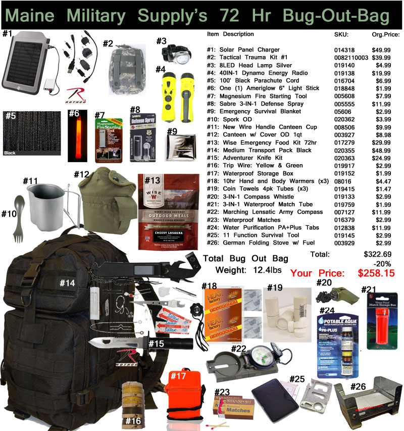 Bug Out Bag Contents the art of the bug out bag